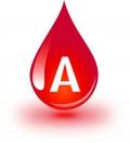 Blutgruppe A